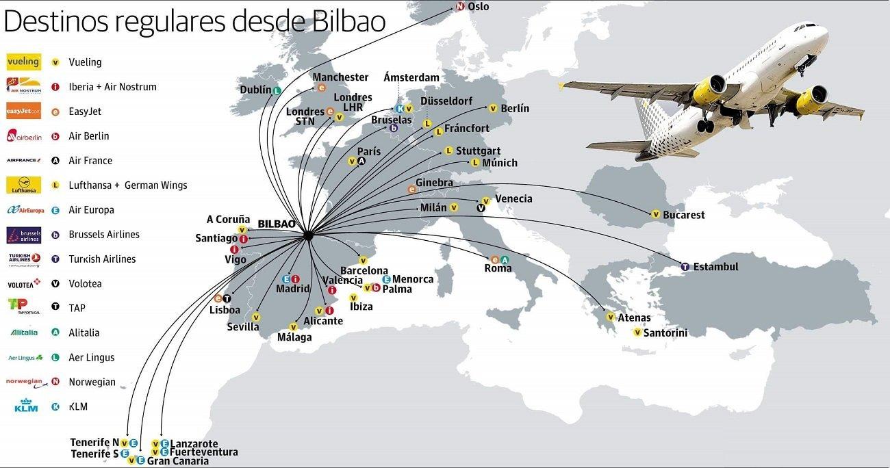 aeropuerto de bilbao - three times