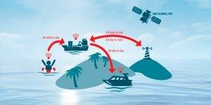 Información satelital precisa sobre la ubicación del buque